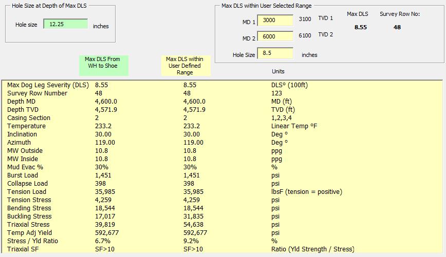 TRi Axial analysis